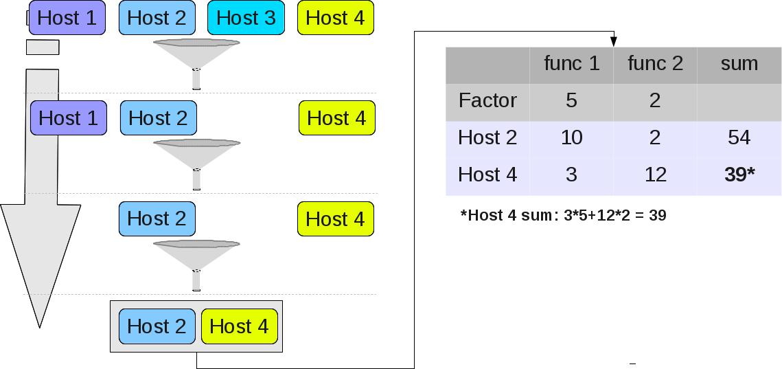 scheduling_modules