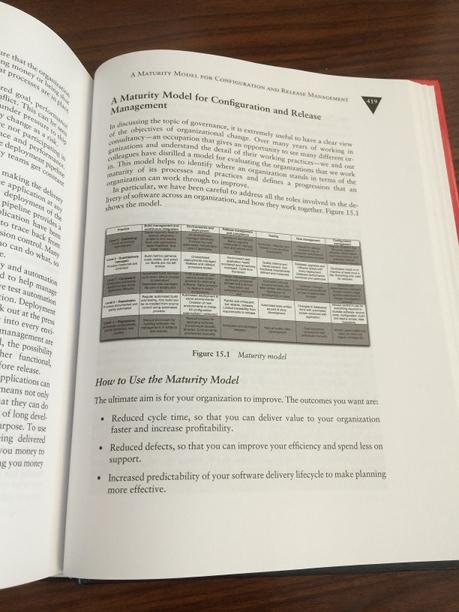 cicd-maturity-model