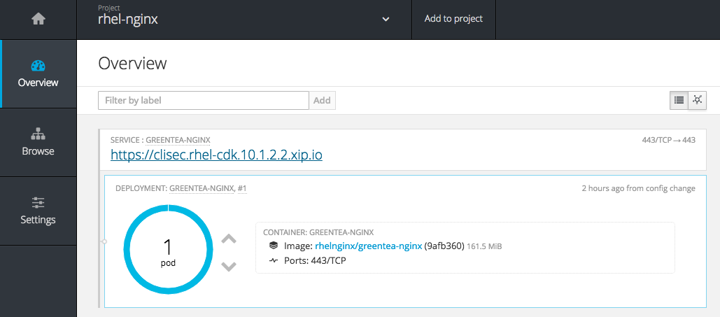 End To End Encryption With Openshift Part 1 Two Way Ssl Rhd Blog