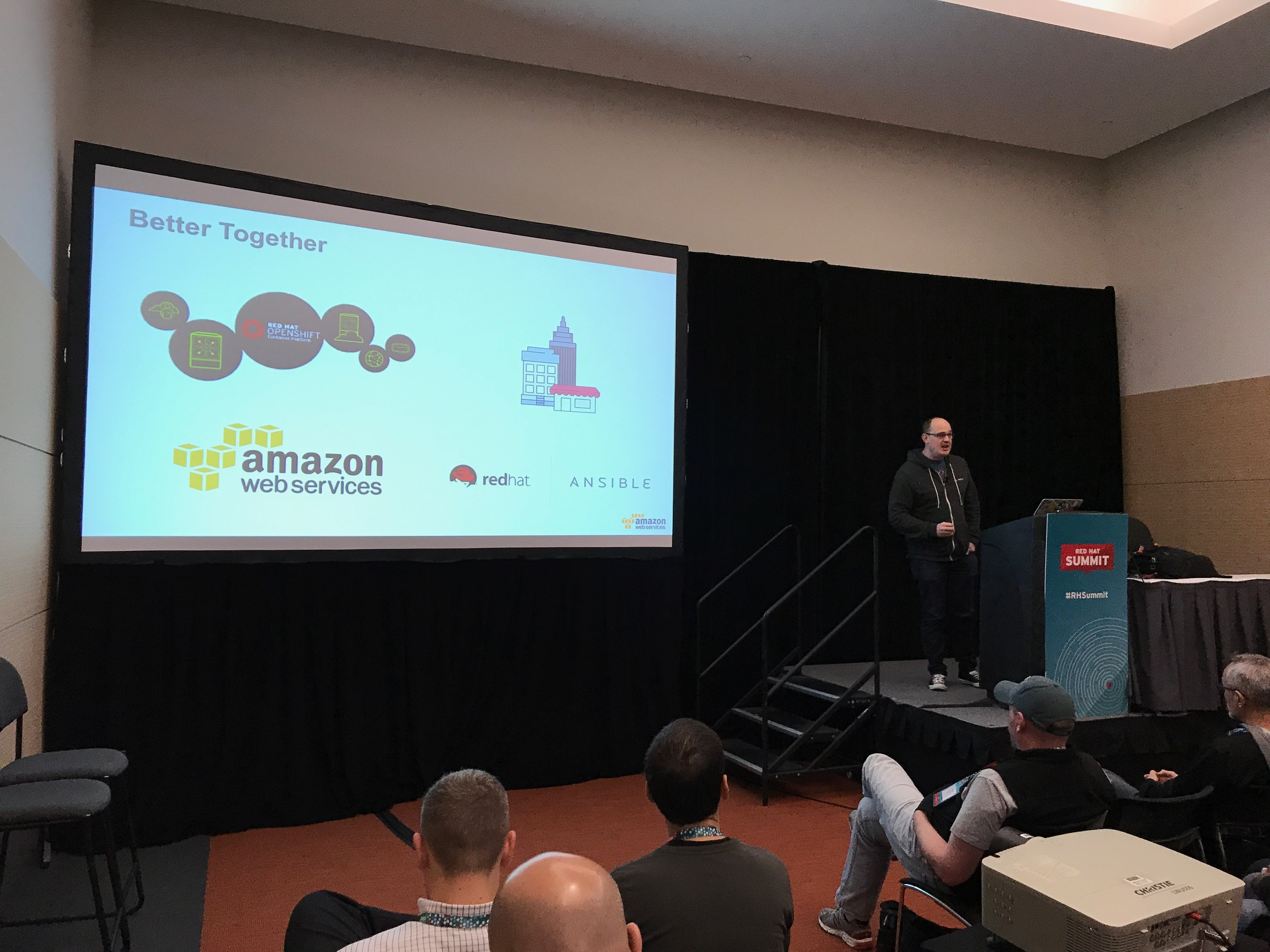 Using OpenShift with AWS Services and Features