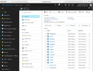 First steps in integration of Windows and Linux Containers in OpenShift