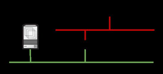 Understanding Ansible Tower Isolated Nodes - Red Hat Developer Blog