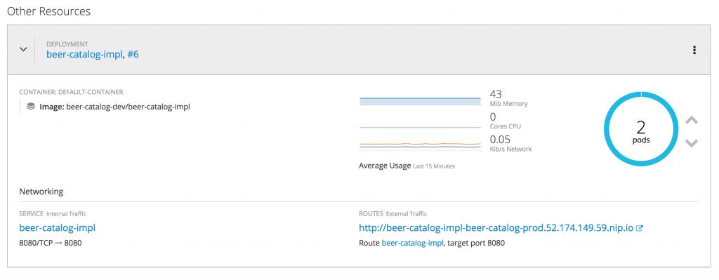 OpenShift deployment prod