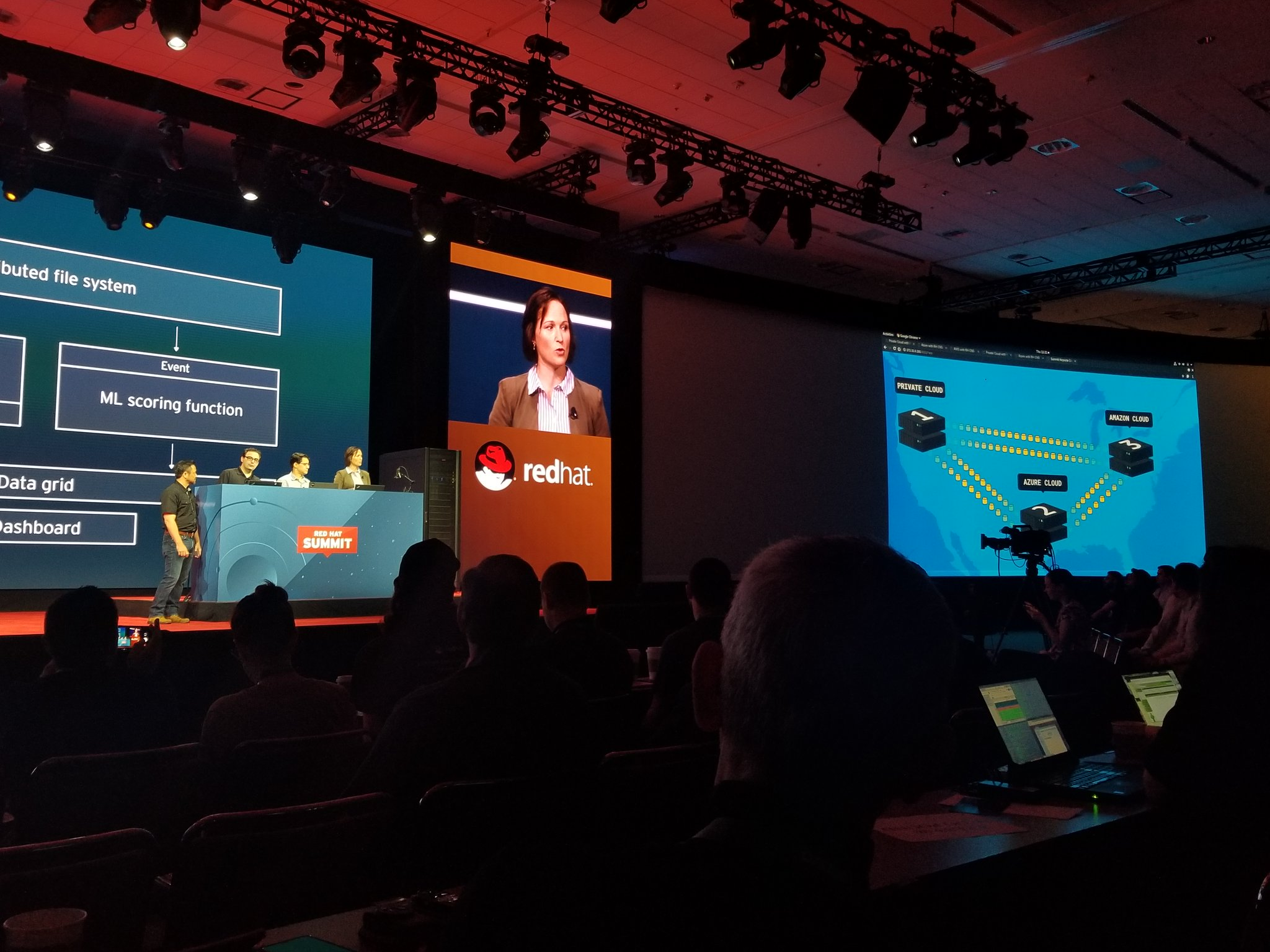 Red Hat Summit 2018 Burr Sutter Demo – Multi-cloud