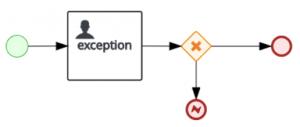 sample reconciliation process