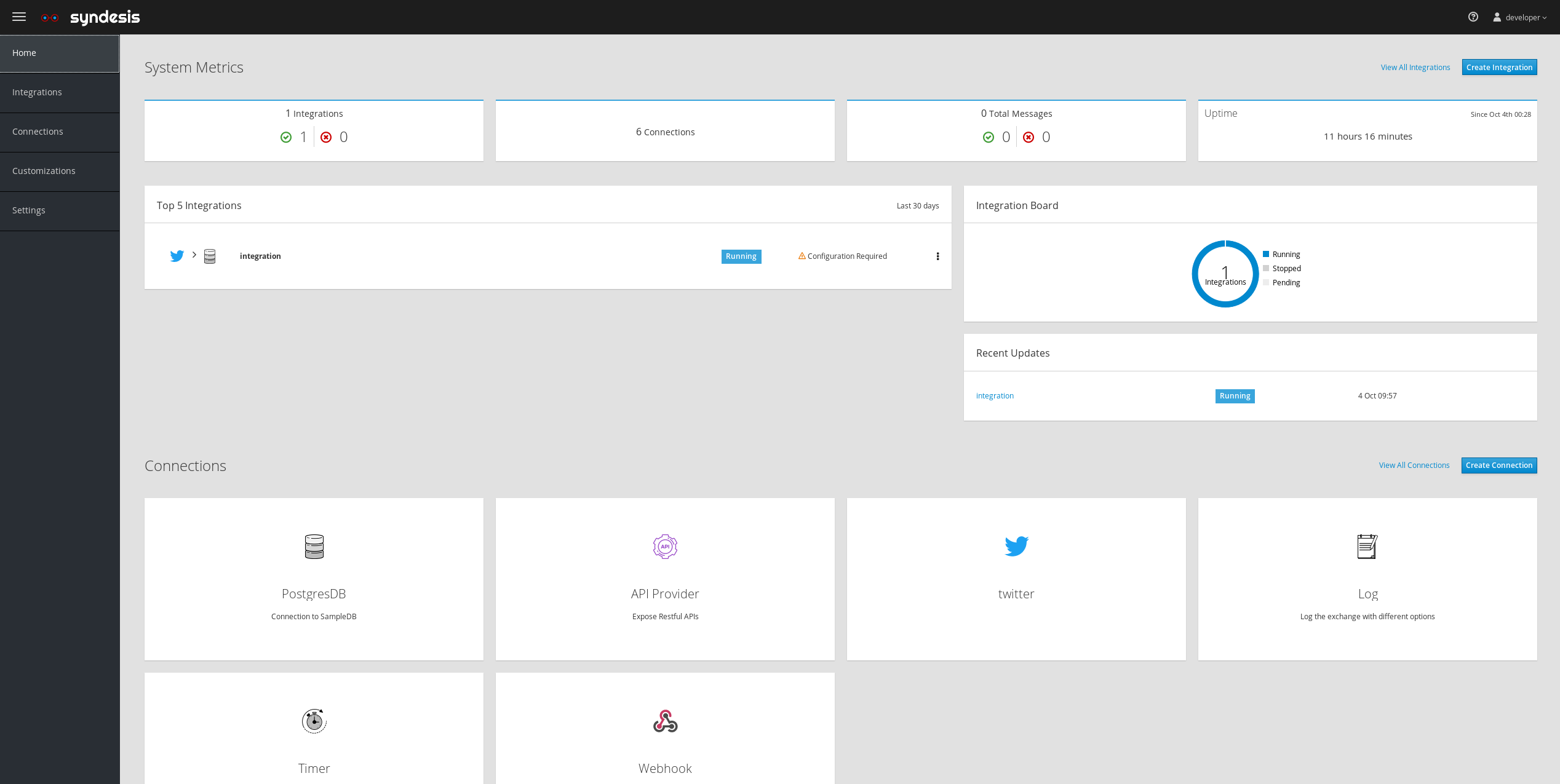 Syndesis dashboard