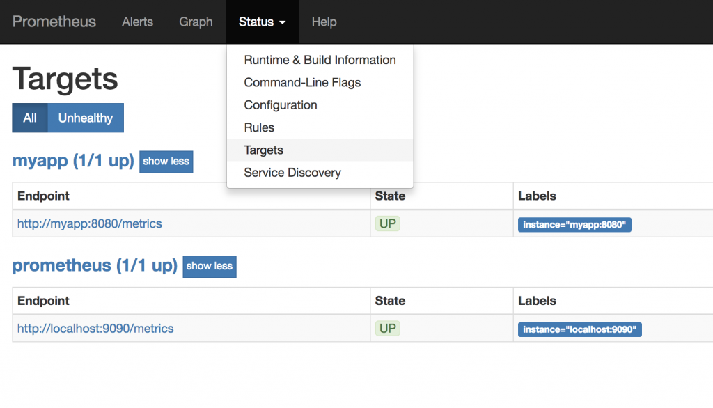 Monitoring Node js Applications on OpenShift with Prometheus - Red