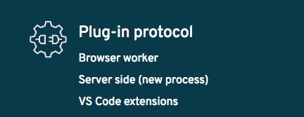 Theia plugin protocol