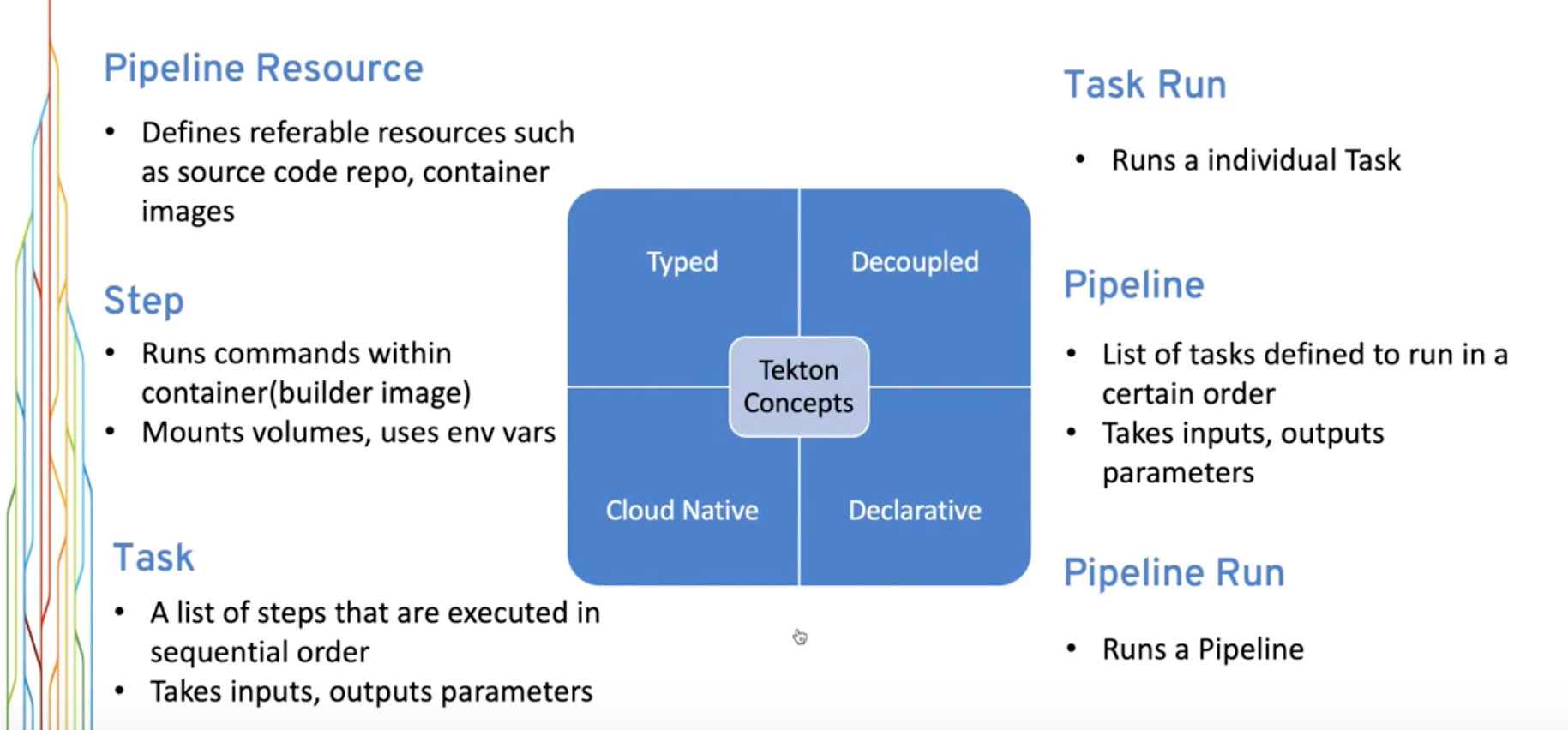 Plumbing Kubernetes builds,  Deploy with Tekton on DevNation Live