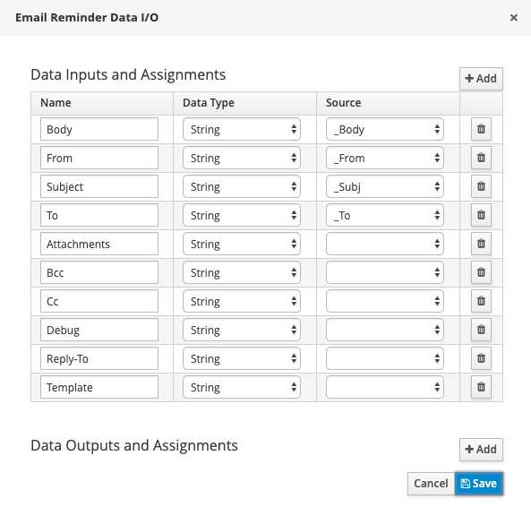 jBPM Email Reminder Data I/O, Data Inputs and Assignments section with the values filled in.