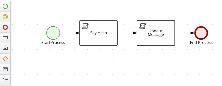 Screenshot showing the process flow