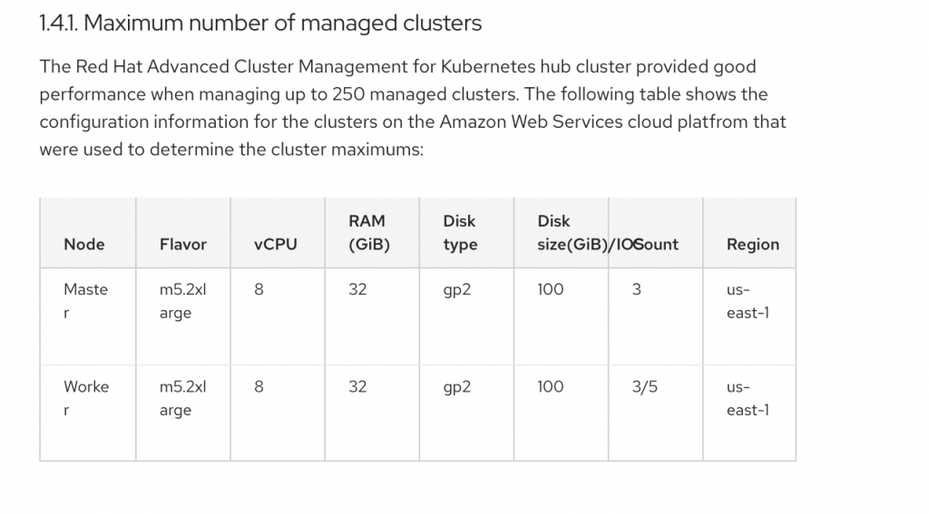 A screenshot of a table showing the maximum number of managed clusters running on AWS.