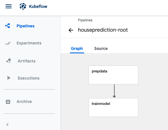 A screenshot of the Kale-generated pipeline with the adjustments for OpenShift.