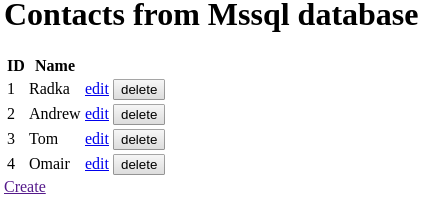 A list of contacts in the Microsoft SQL Server database.