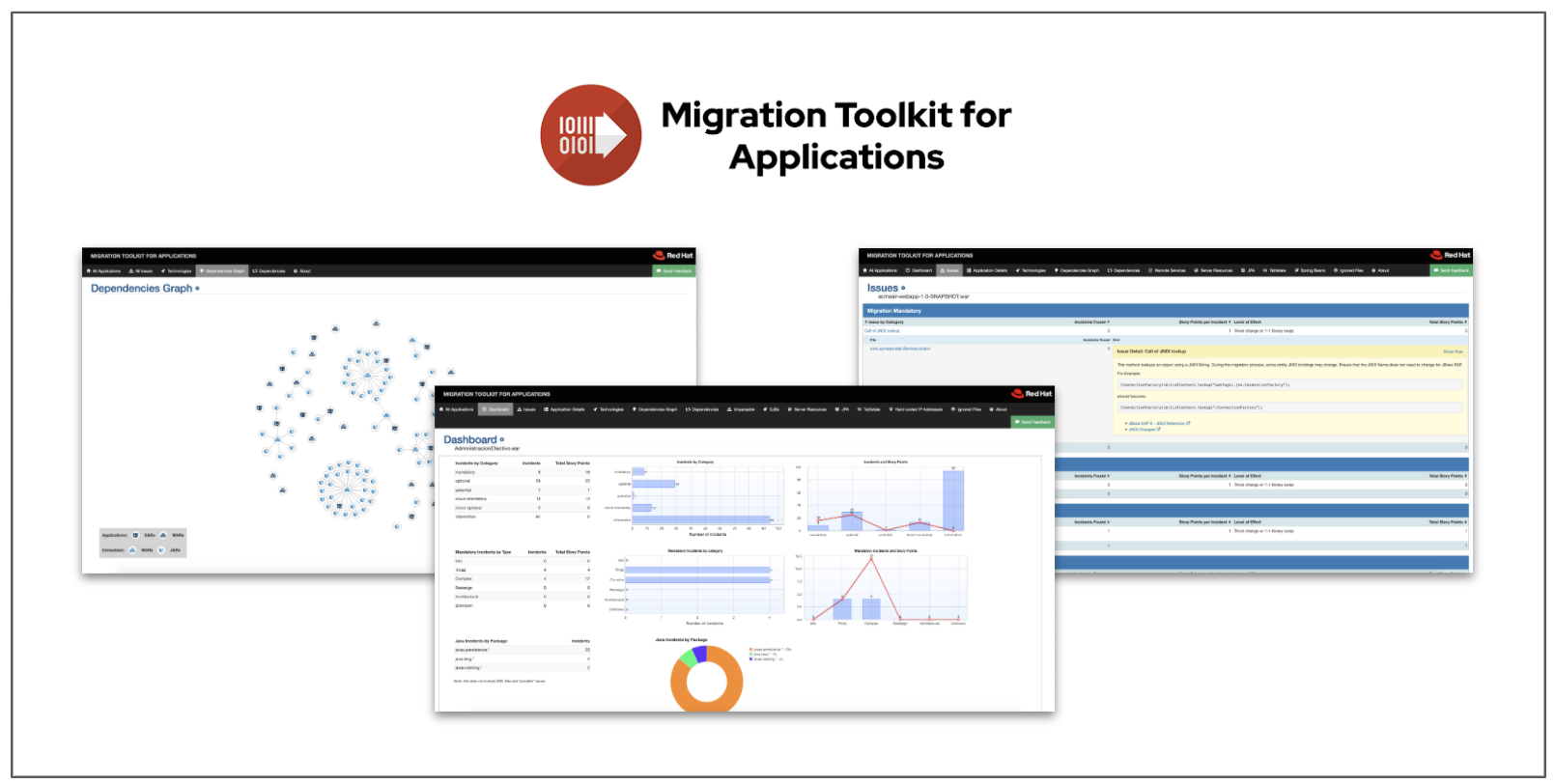 Migrate your Java apps to containers with Migration Toolkit for Applications 5.0
