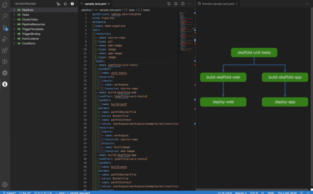 A screenshot of PetClinic in the OpenShift console.
