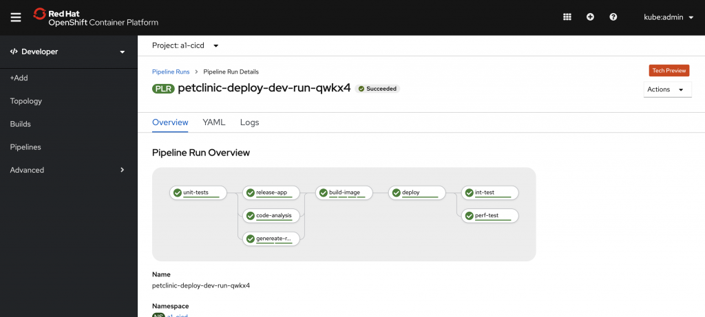 A screenshot of PetClinic in OpenShift Pipelines.