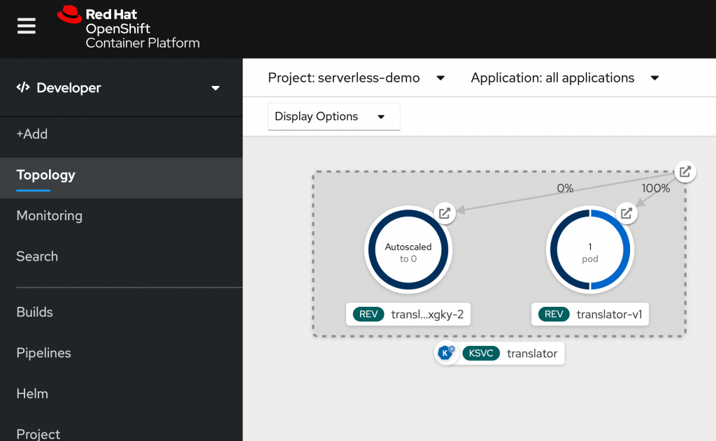 A Spring Cloud Function in Red Hat OpenShift