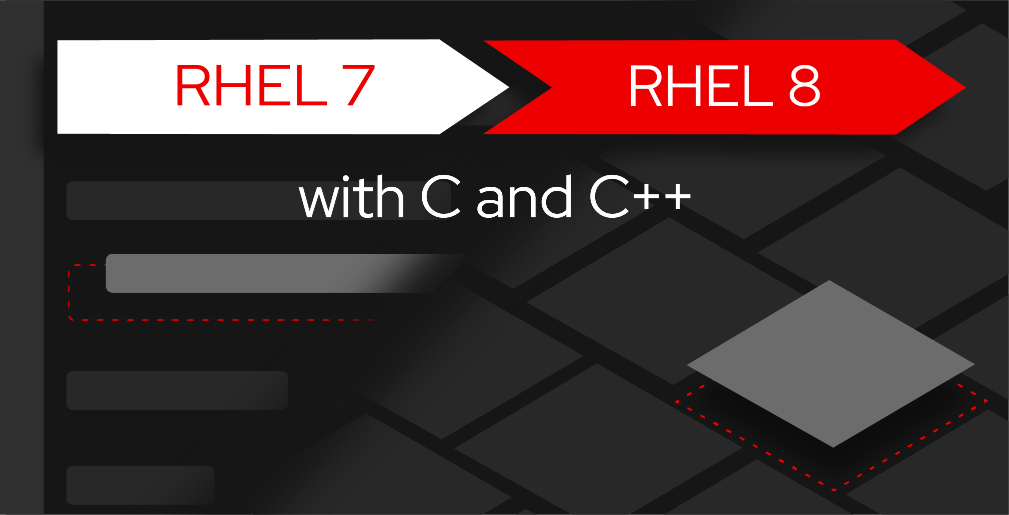 Migrating C and C++ applications from Red Hat Enterprise Linux version 7 to version 8