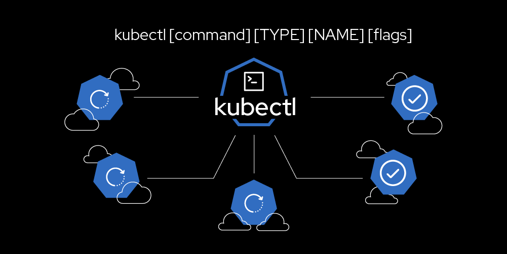 Kubectl: Developer tips for the Kubernetes command line