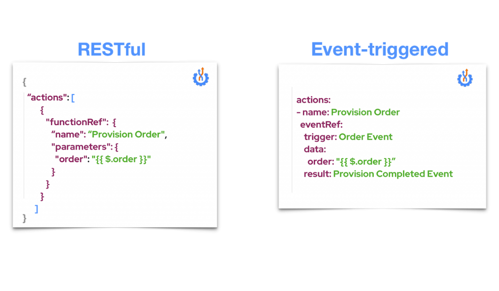 One screen shows the definition of a RESTful service invocation and the other shows an event-triggered invocation.