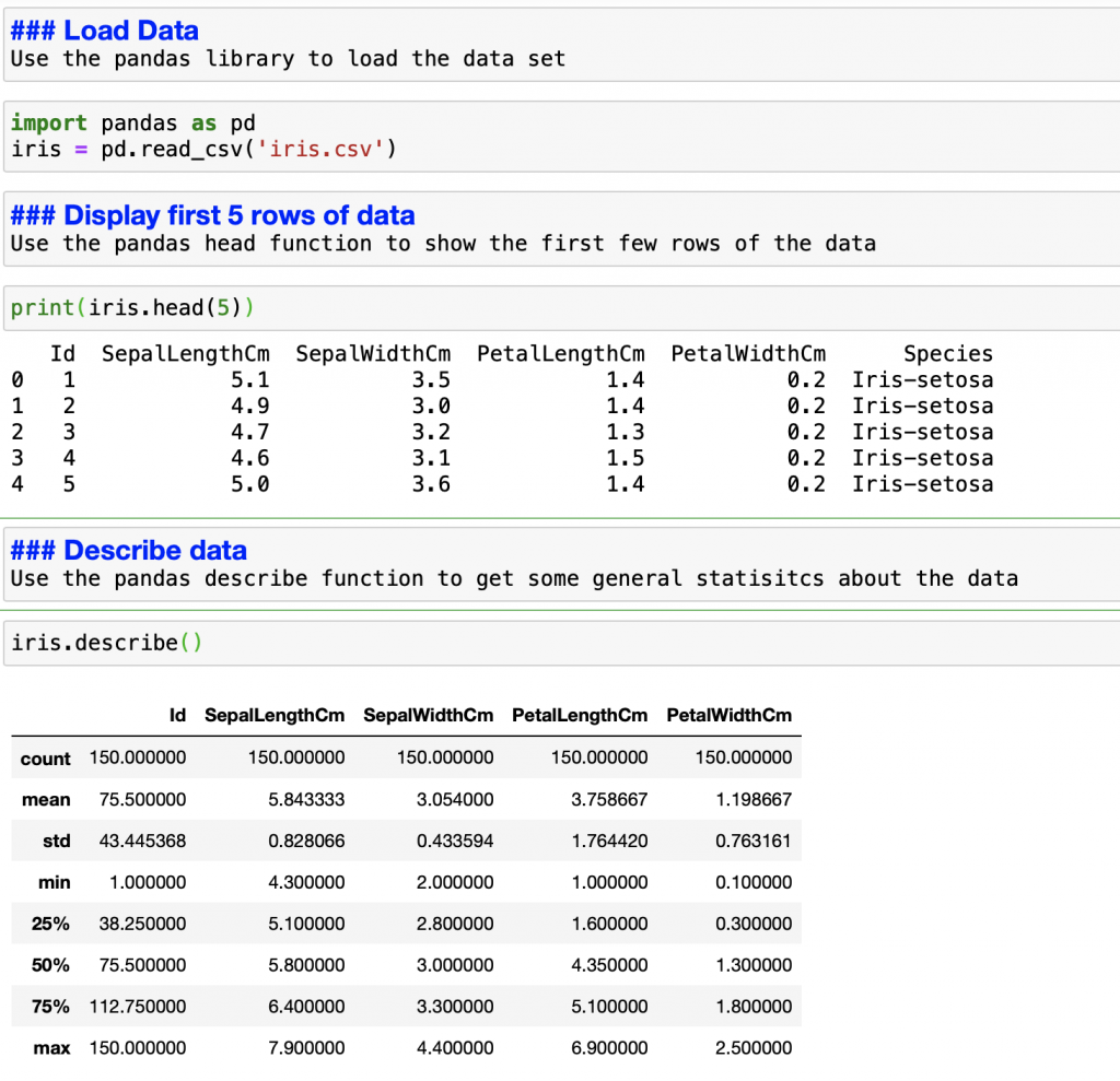 Loading the data in the Jupyter notebook via the pandas library and viewing statistics about that data.