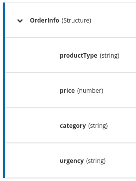 The OrderInfo data type includes productType, price, category, and urgency.