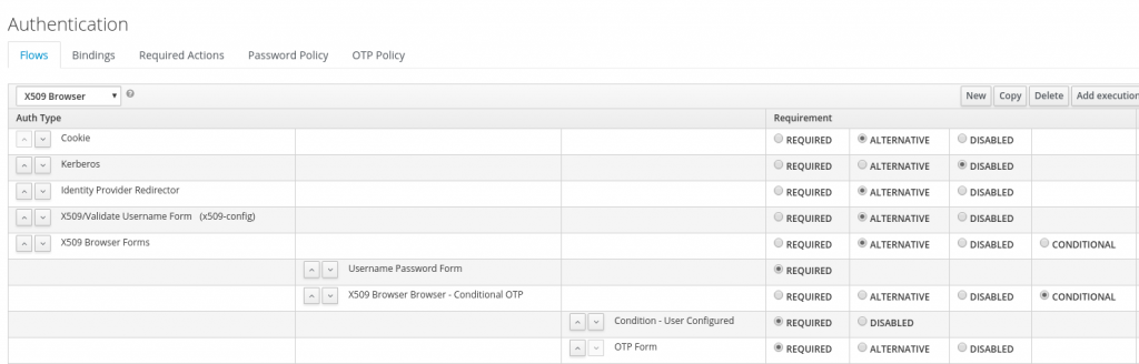 Set up the SSO browser flow on the Authentication page.