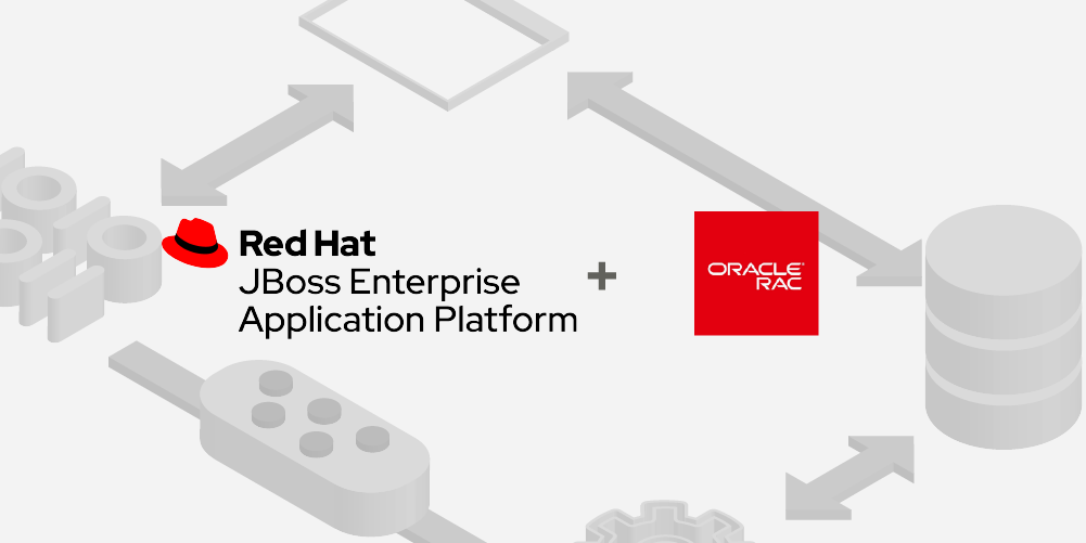 Use Oracle's Universal Connection Pool with Red Hat JBoss Enterprise Application Platform 7.3 and Oracle RAC