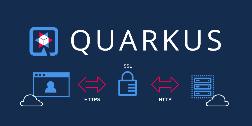 How to enable HTTPS and SSL termination in a Quarkus app