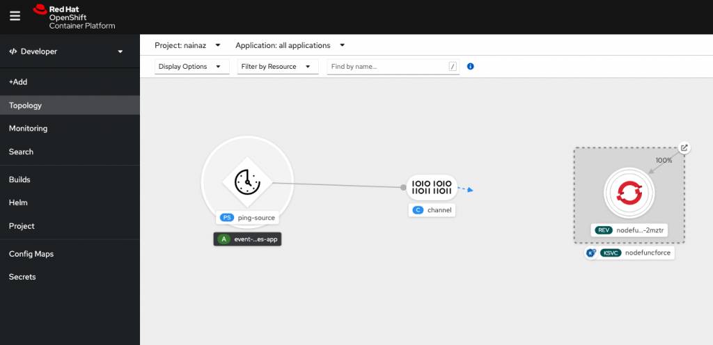 The topology view shows the serverless function, event source, and channel components.