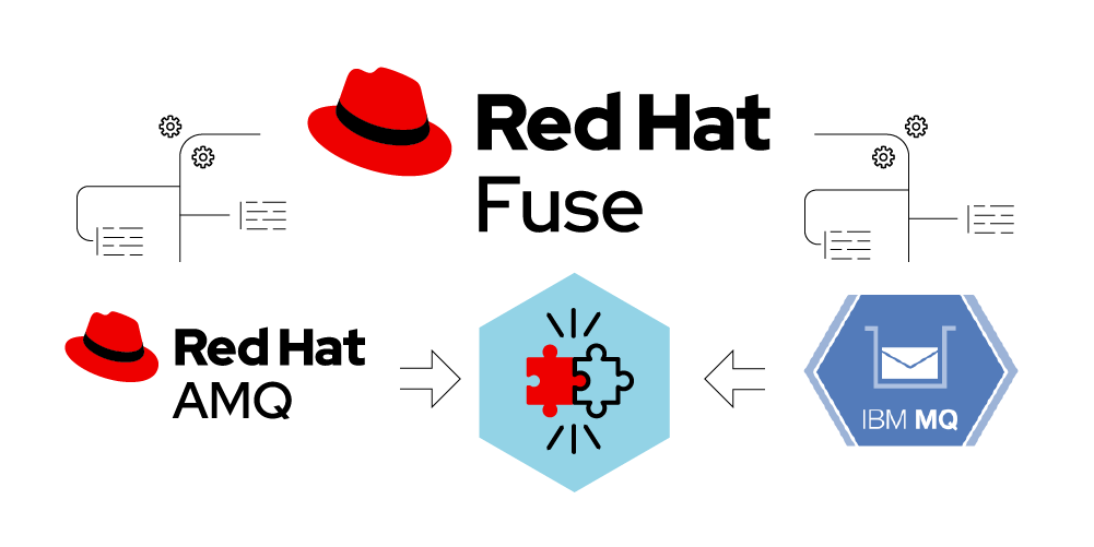 Message broker integration made simple with Red Hat Fuse