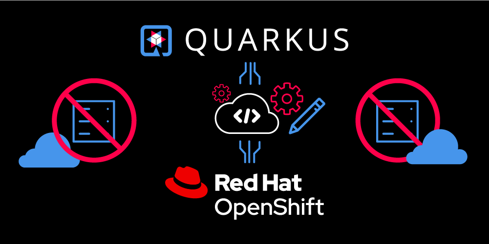 Write a Quarkus function in two steps on Red Hat OpenShift Serverless