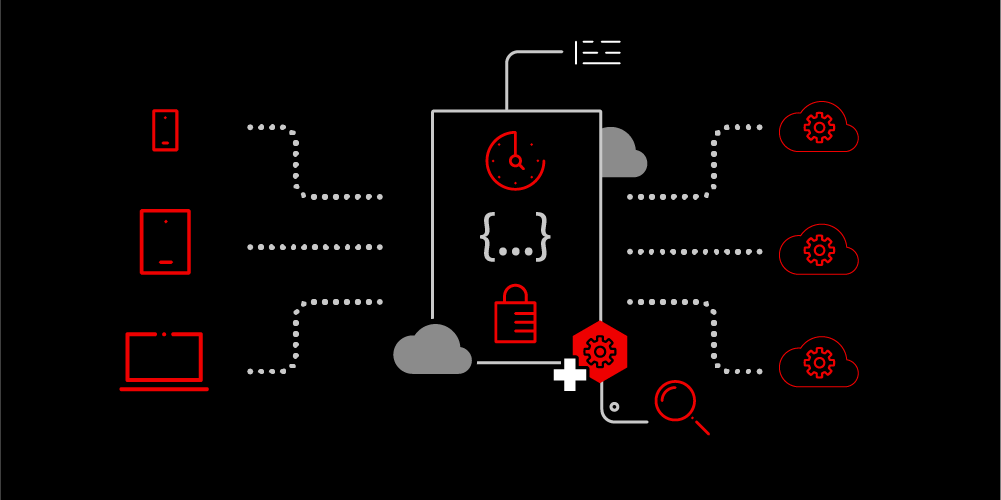 Custom policies in Red Hat 3scale API Management, Part 1: Overview