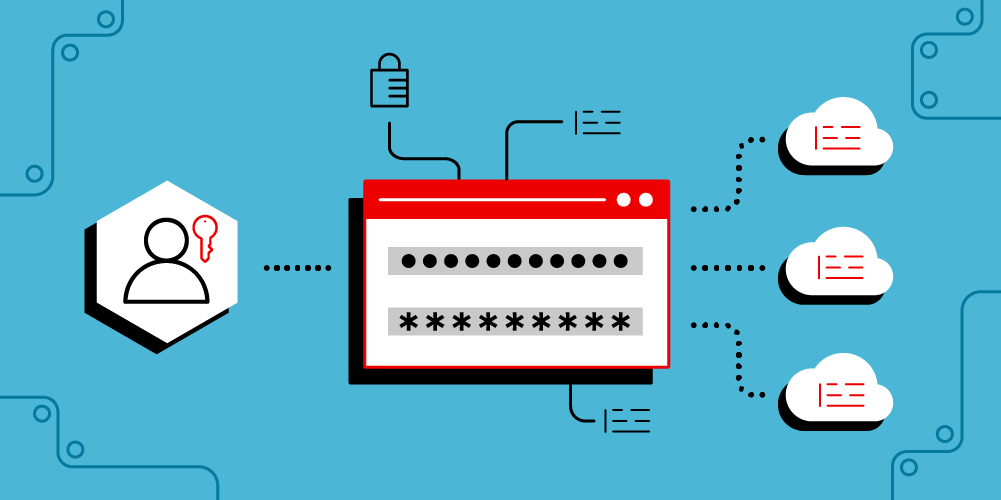 X.509 user certificate authentication with Red Hat's single sign-on technology