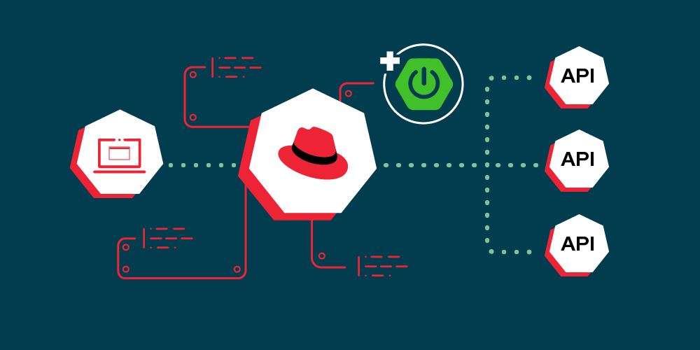 Integrating Spring Boot with Red Hat Integration Service Registry