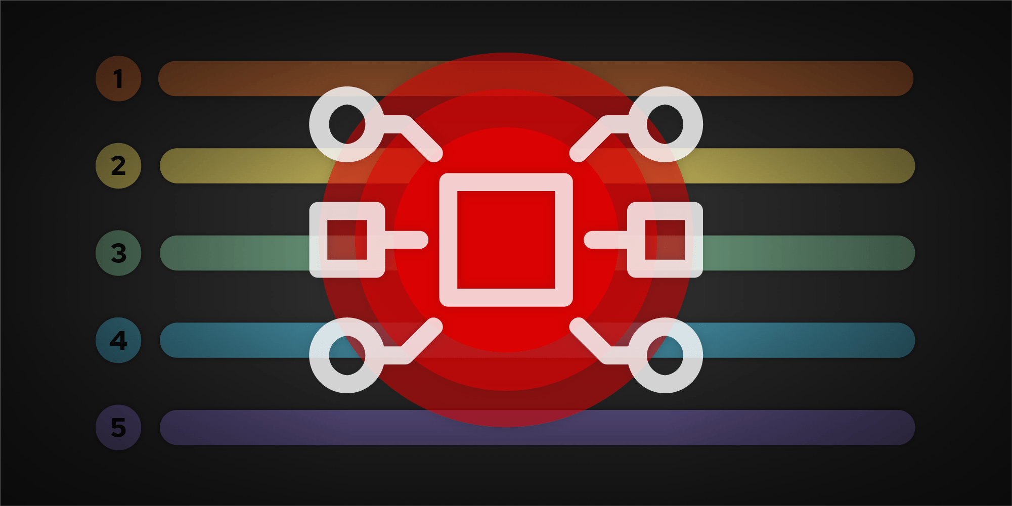 5 steps to manage your first API using Red Hat OpenShift API Management