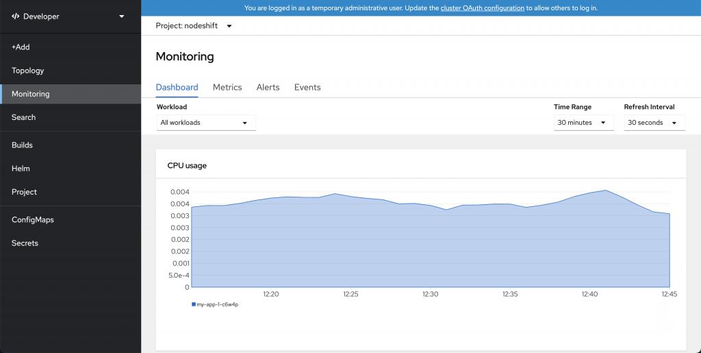 CPU usage in the Prometheus dashboard.
