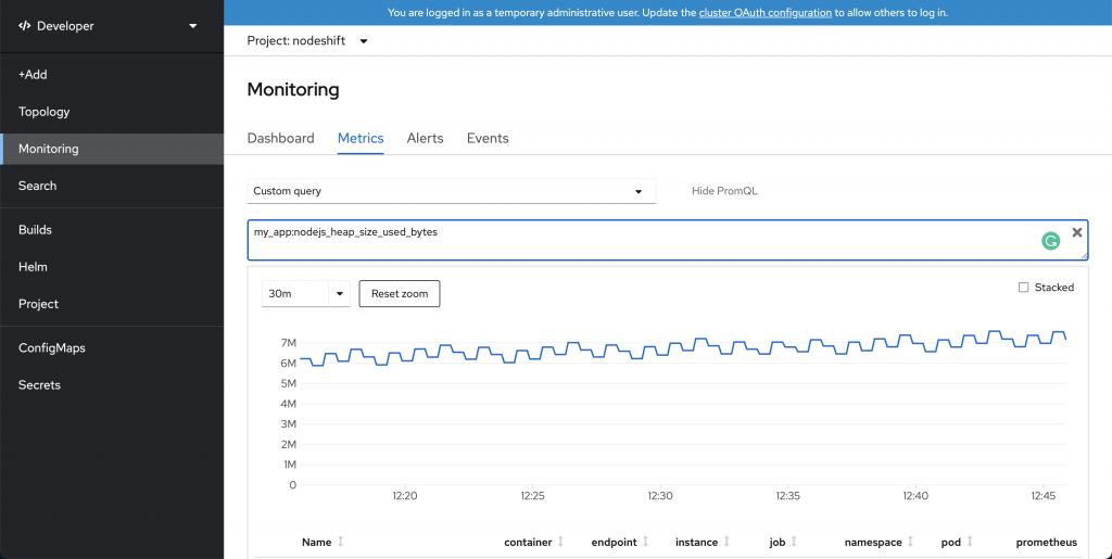 A heap graph in the Prometheus dashboard.