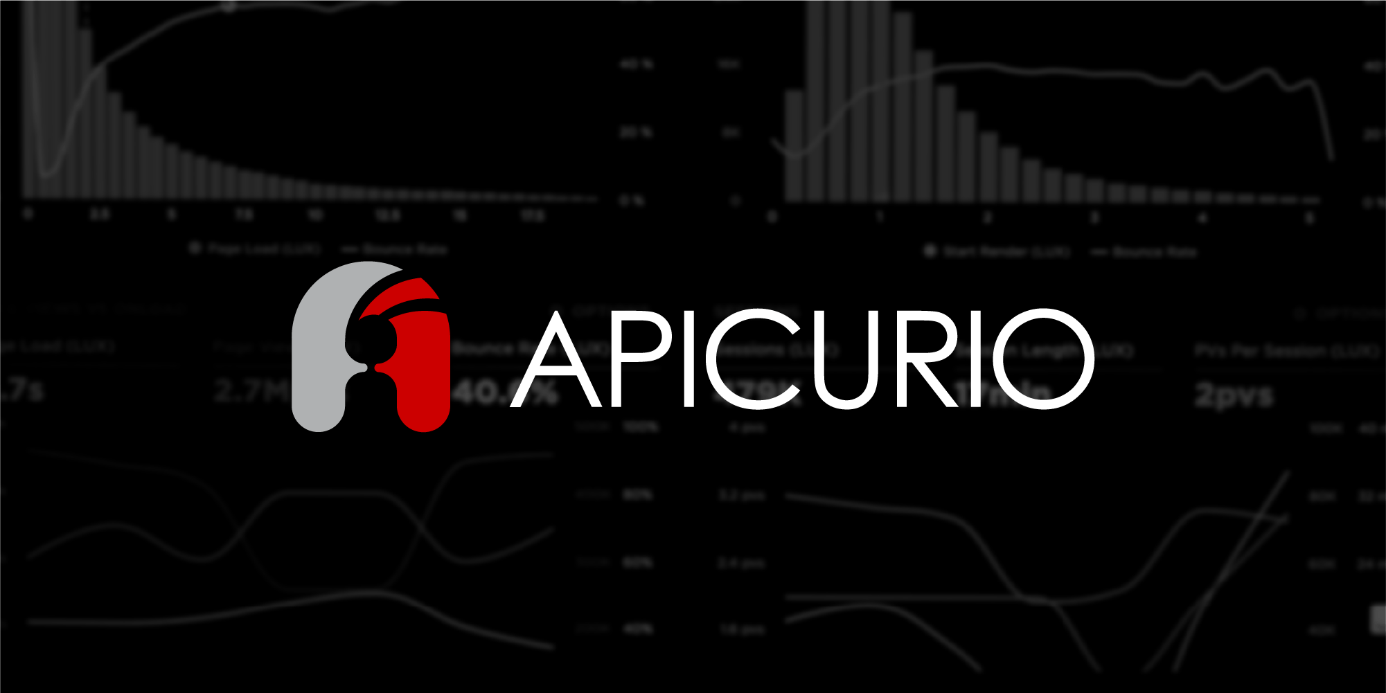 Testing Apicurio Registry's performance and scalability