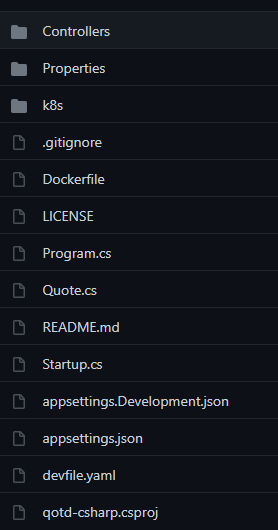 A list of files in the project.