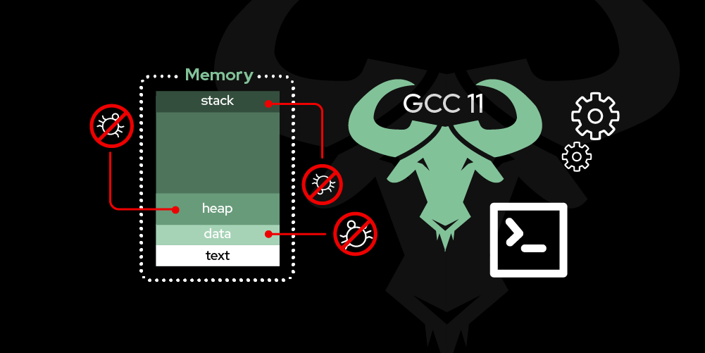 Detecting memory management bugs with GCC 11, Part 1: Understanding dynamic allocation