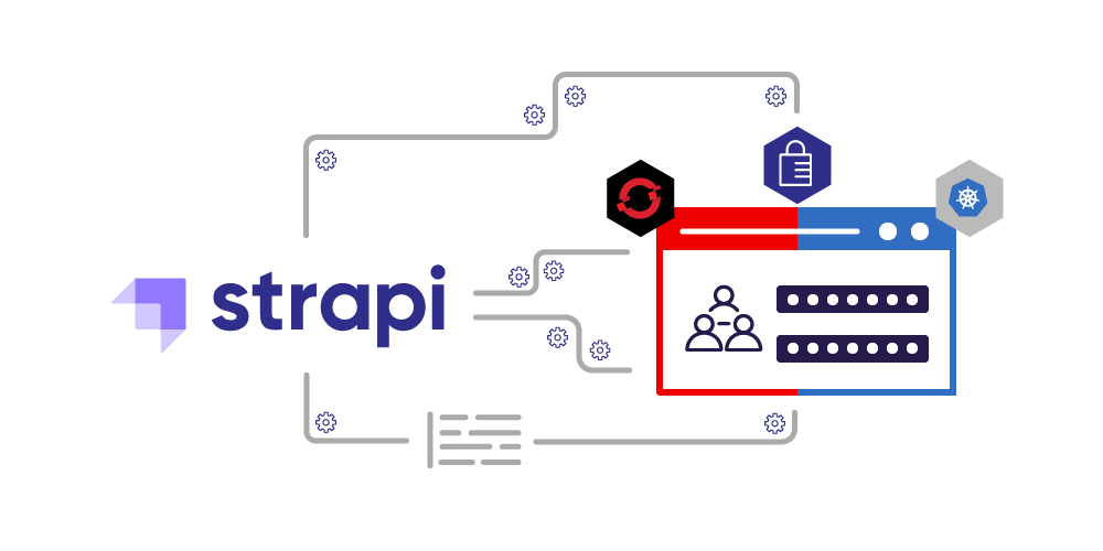 Containerize and deploy Strapi applications on Kubernetes and Red Hat OpenShift