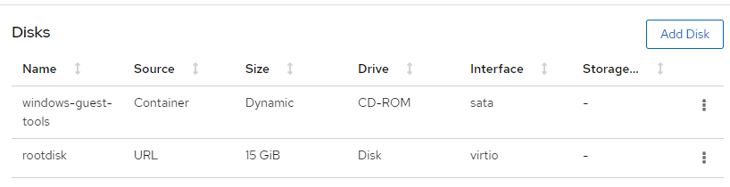 Disk storage with default values.