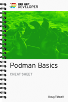 Podman Basics cheat sheet