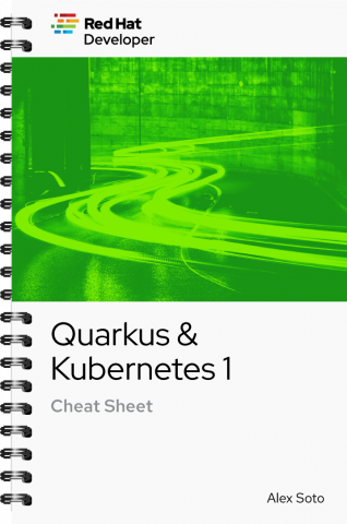 Quarkus & Kubernetes I Cheat Sheet