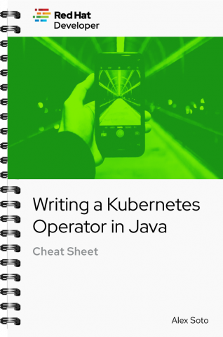 writing a kubernetes operator in java cheat sheet cover