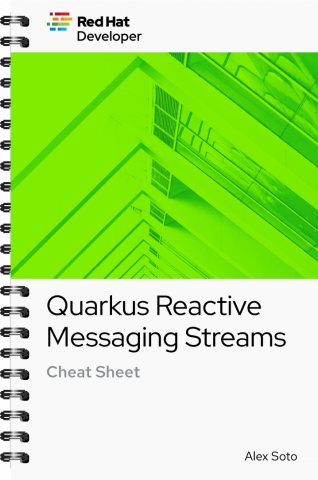 Quarkus Reactive Cheat Sheet cover