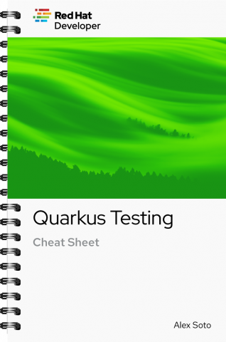 RHD Quarkus Testing Cheat Sheet cover