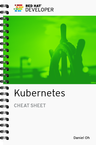 Kubernetes Cheat Sheet Image